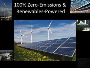 100% Renewables Powered