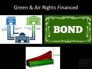 Green Financed - Bonds & PPAs